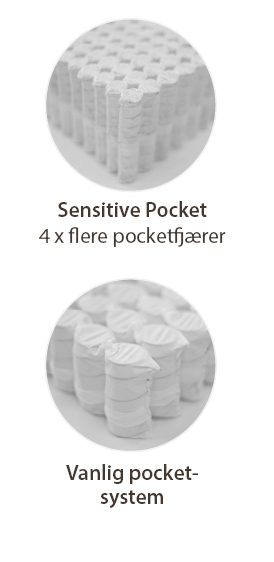 Sensitive Pocket har 4 x flere pocketfjærer